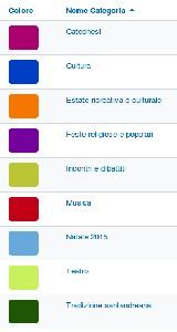 Legenda dei colori per le categorie del 'Calendario eventi'
