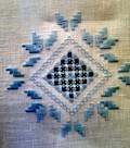Set da bagno azzurro (particolare 1)